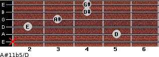 A#11b5/D for guitar on frets x, 5, 2, 3, 4, 4