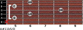 A#11b5/D for guitar on frets x, 5, 6, 8, 5, 6