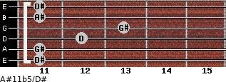 A#11b5/D# for guitar on frets 11, 11, 12, 13, 11, 11