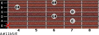 A#11b5/E for guitar on frets x, 7, 6, 7, 4, 6