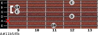 A#11b5/Eb for guitar on frets 11, x, 12, 9, 9, 12