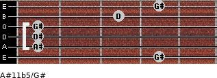 A#11b5/G# for guitar on frets 4, 1, 1, 1, 3, 4