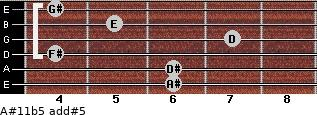 A#11b5 add(#5) for guitar on frets 6, 6, 4, 7, 5, 4