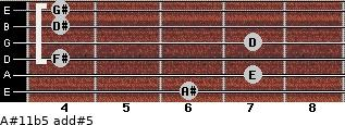 A#11b5 add(#5) for guitar on frets 6, 7, 4, 7, 4, 4