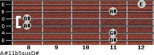 A#11b5sus/D# for guitar on frets 11, 11, 8, 8, 11, 12