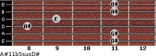 A#11b5sus/D# for guitar on frets 11, 11, 8, 9, 11, 11