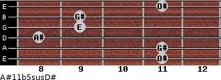 A#11b5sus/D# for guitar on frets 11, 11, 8, 9, 9, 11