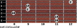 A#11b5sus/D# for guitar on frets 11, 11, 8, 9, 9, 12