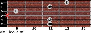A#11b5sus/D# for guitar on frets 11, 11, x, 9, 11, 12