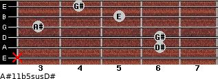 A#11b5sus/D# for guitar on frets x, 6, 6, 3, 5, 4