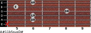 A#11b5sus/D# for guitar on frets x, 6, 6, 8, 5, 6