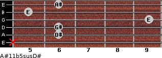 A#11b5sus/D# for guitar on frets x, 6, 6, 9, 5, 6