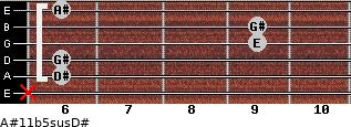 A#11b5sus/D# for guitar on frets x, 6, 6, 9, 9, 6