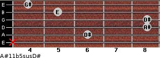 A#11b5sus/D# for guitar on frets x, 6, 8, 8, 5, 4