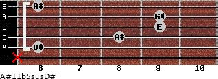 A#11b5sus/D# for guitar on frets x, 6, 8, 9, 9, 6