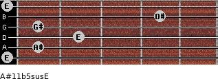 A#11b5sus/E for guitar on frets 0, 1, 2, 1, 4, 0