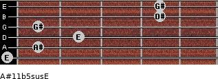 A#11b5sus/E for guitar on frets 0, 1, 2, 1, 4, 4