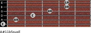 A#11b5sus/E for guitar on frets 0, 1, 2, 3, 4, 4
