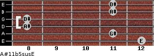 A#11b5sus/E for guitar on frets 12, 11, 8, 8, 11, 11