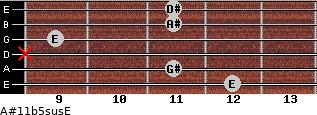 A#11b5sus/E for guitar on frets 12, 11, x, 9, 11, 11
