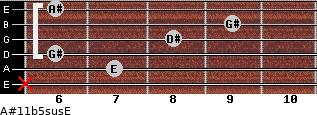 A#11b5sus/E for guitar on frets x, 7, 6, 8, 9, 6