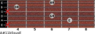 A#11b5sus/E for guitar on frets x, 7, 6, x, 4, 6