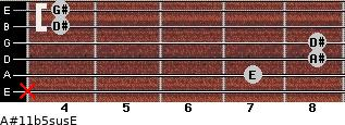 A#11b5sus/E for guitar on frets x, 7, 8, 8, 4, 4