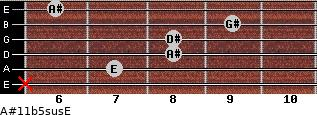 A#11b5sus/E for guitar on frets x, 7, 8, 8, 9, 6