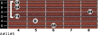 A#11#5 for guitar on frets 6, 5, 4, 8, 4, 4