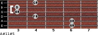 A#11#5 for guitar on frets 6, 6, 4, 3, 3, 4