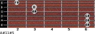 A#11#5 for guitar on frets 6, 6, 6, 3, 3, 2