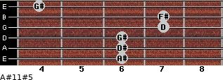 A#11#5 for guitar on frets 6, 6, 6, 7, 7, 4