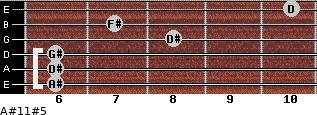 A#11#5 for guitar on frets 6, 6, 6, 8, 7, 10