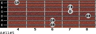 A#11#5 for guitar on frets 6, 6, 8, 7, 7, 4