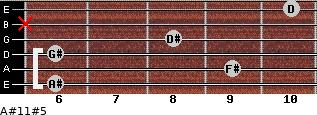 A#11#5 for guitar on frets 6, 9, 6, 8, x, 10
