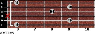 A#11#5 for guitar on frets 6, 9, x, 8, 9, 6