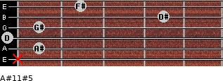 A#11#5 for guitar on frets x, 1, 0, 1, 4, 2