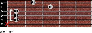 A#11#5 for guitar on frets x, 1, 1, 1, 3, 2