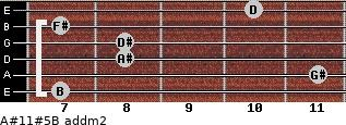 A#11#5/B add(m2) for guitar on frets 7, 11, 8, 8, 7, 10