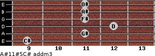 A#11#5/C# add(m3) for guitar on frets 9, 11, 12, 11, 11, 11