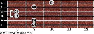 A#11#5/C# add(m3) for guitar on frets 9, 9, 8, 8, 9, 10