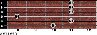 A#11#5/D for guitar on frets 10, 11, 8, 11, 11, 11