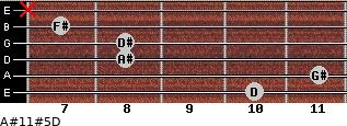 A#11#5/D for guitar on frets 10, 11, 8, 8, 7, x