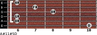 A#11#5/D for guitar on frets 10, 6, 6, 8, 7, 6