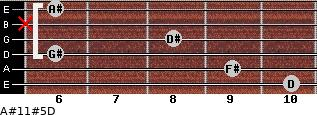A#11#5/D for guitar on frets 10, 9, 6, 8, x, 6