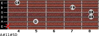 A#11#5/D for guitar on frets x, 5, 8, 8, 7, 4