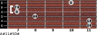 A#11#5/D# for guitar on frets 11, 11, 8, 7, 7, 10