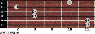 A#11#5/D# for guitar on frets 11, 11, 8, 8, 7, 10