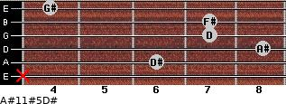 A#11#5/D# for guitar on frets x, 6, 8, 7, 7, 4