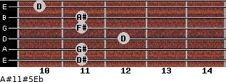 A#11#5/Eb for guitar on frets 11, 11, 12, 11, 11, 10